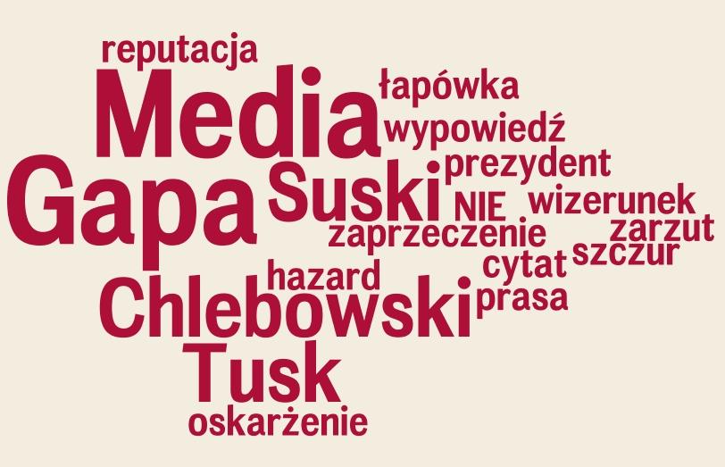 Zbigniew Chlebowski - Media GAPA 2009