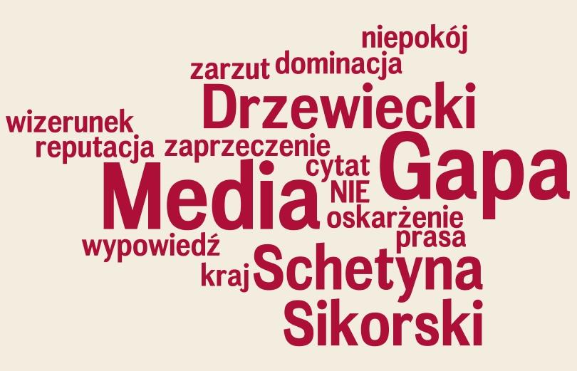 Mirosław Drzewiecki - Media Gapa 2010