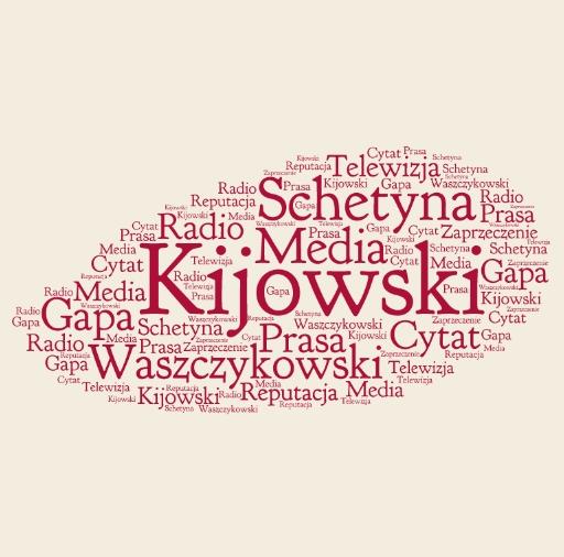 Mateusz Kijowski – Media Gapa 2016
