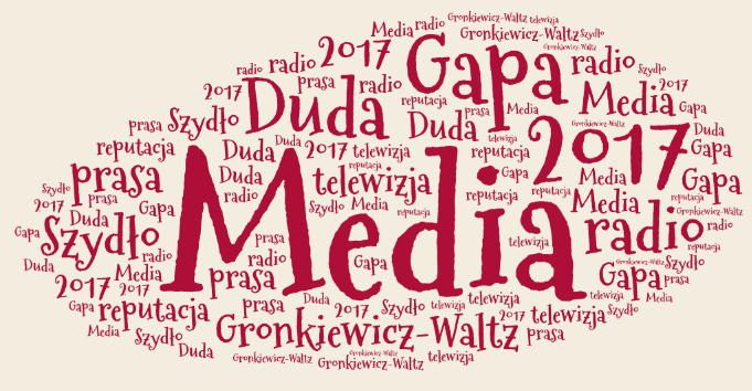 Hanna Gronkiewicz-Waltz – Media Gapa 2017